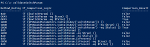 validateSwitchParam Results - No Parameter
